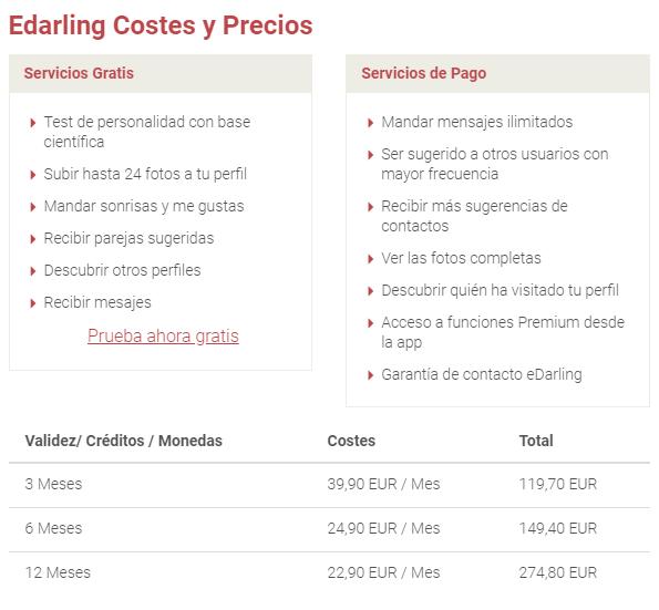 edarling costes y precios